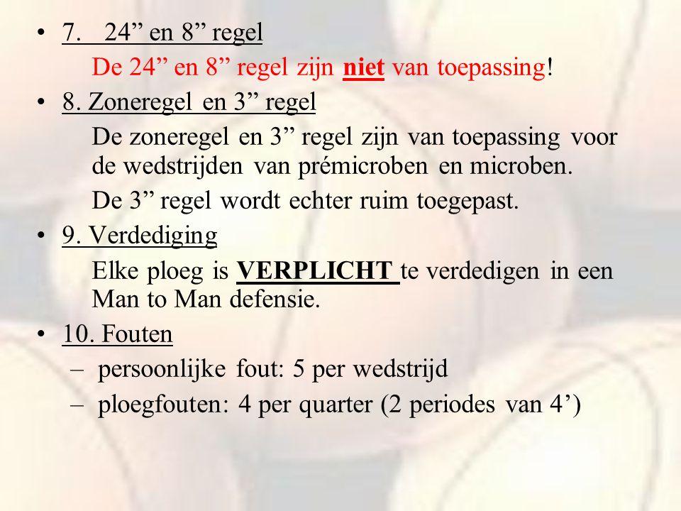7. 24 en 8 regel De 24 en 8 regel zijn niet van toepassing! 8. Zoneregel en 3 regel.