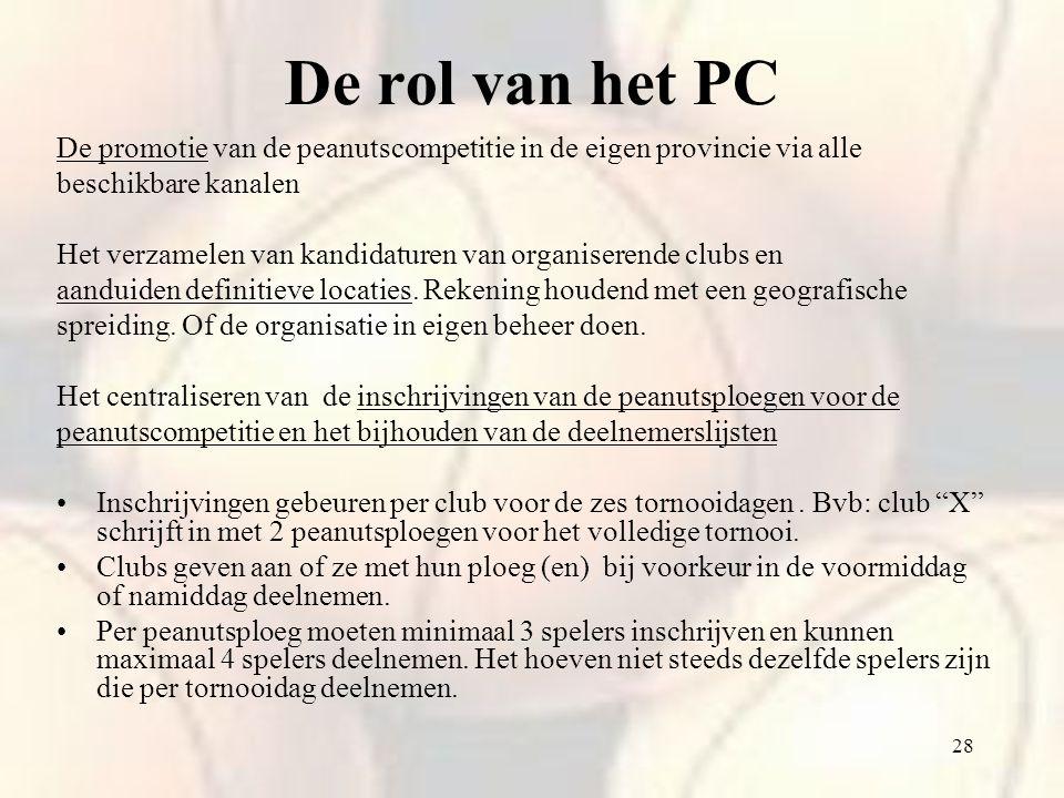 De rol van het PC De promotie van de peanutscompetitie in de eigen provincie via alle. beschikbare kanalen.