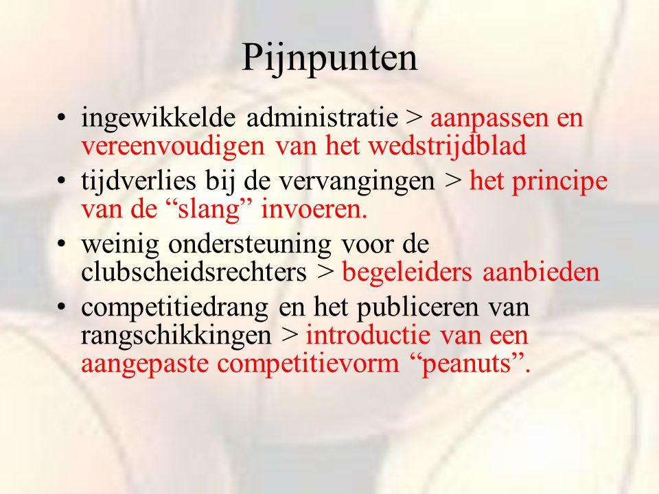 Pijnpunten ingewikkelde administratie > aanpassen en vereenvoudigen van het wedstrijdblad.