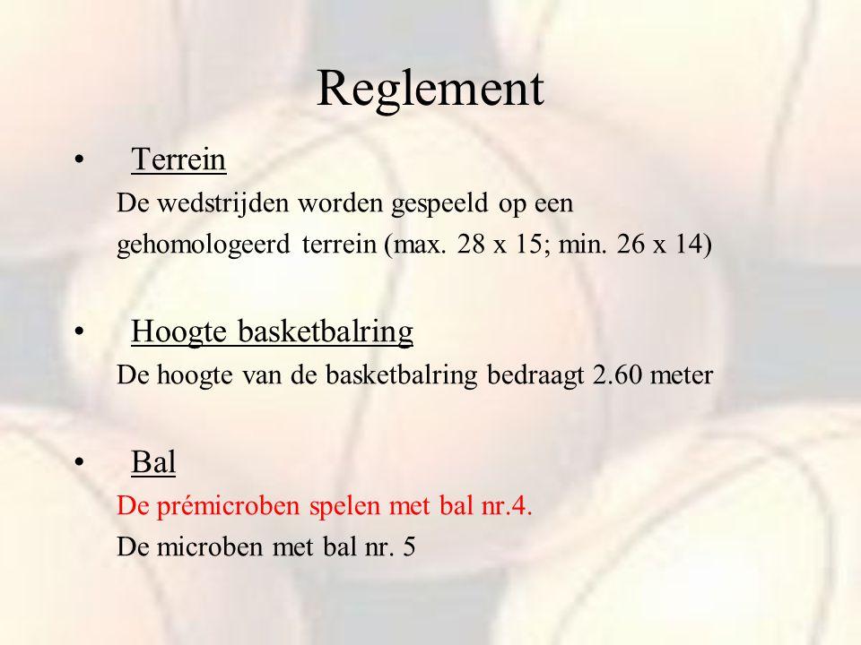 Reglement Terrein Hoogte basketbalring Bal