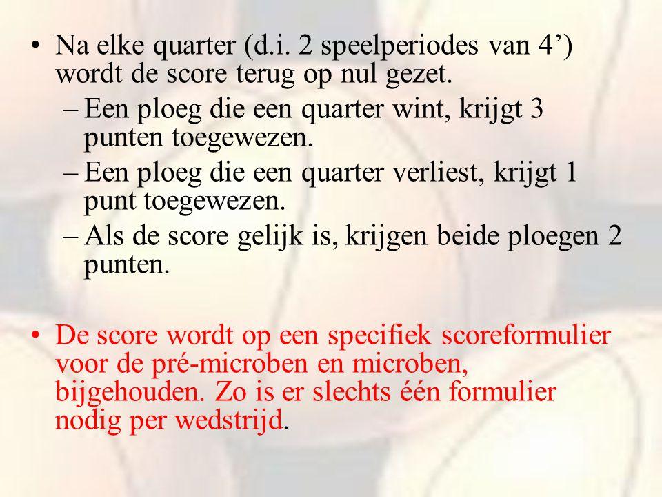 Na elke quarter (d.i. 2 speelperiodes van 4') wordt de score terug op nul gezet.