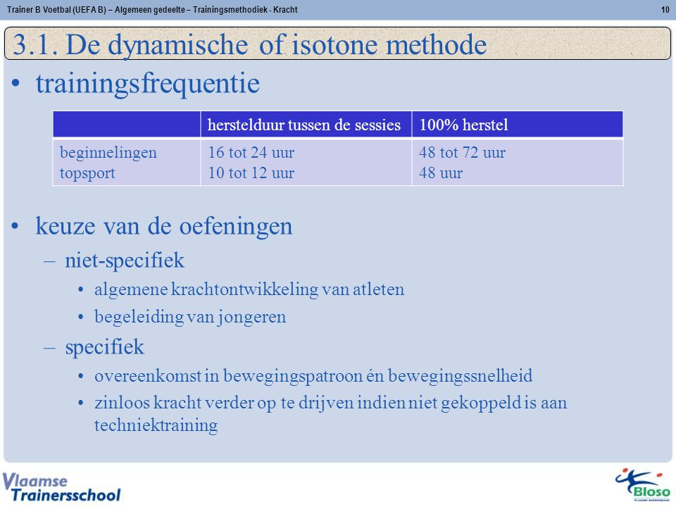 3.1. De dynamische of isotone methode