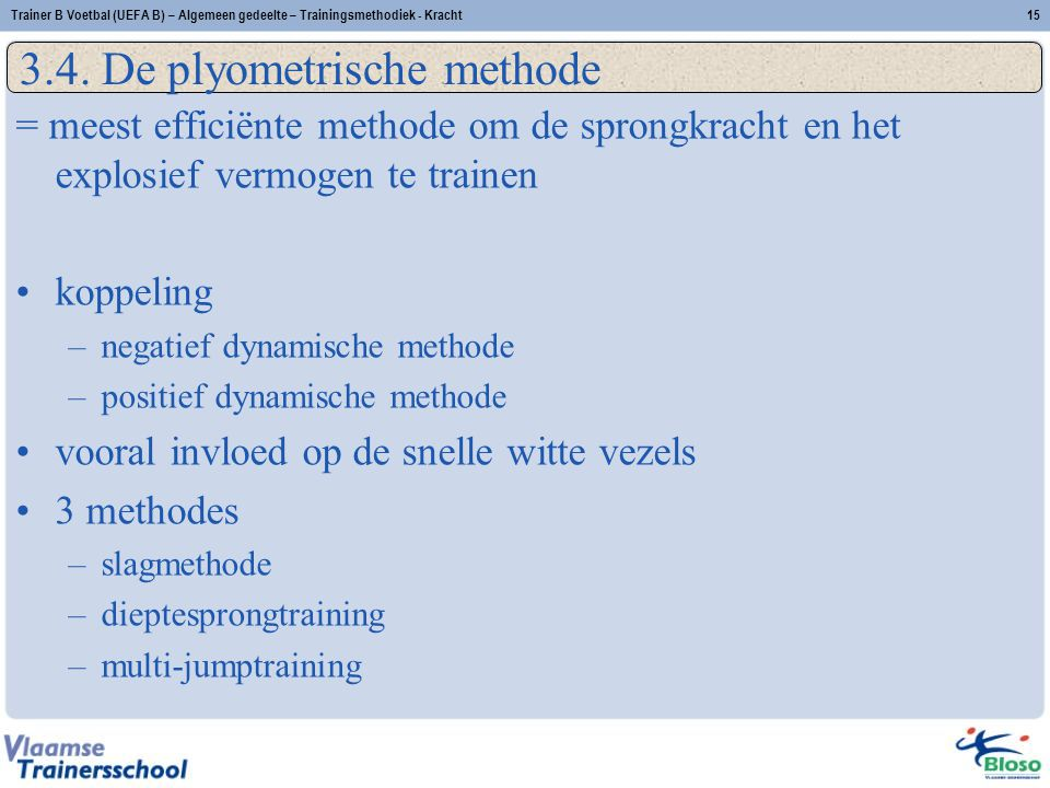 3.4. De plyometrische methode