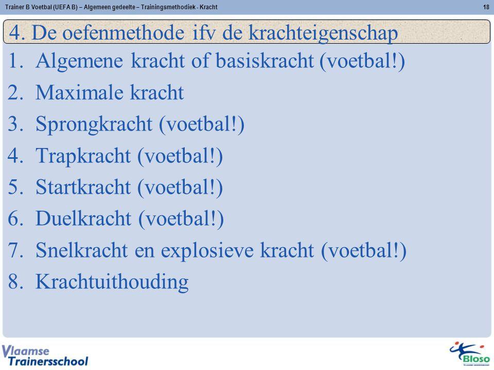 4. De oefenmethode ifv de krachteigenschap