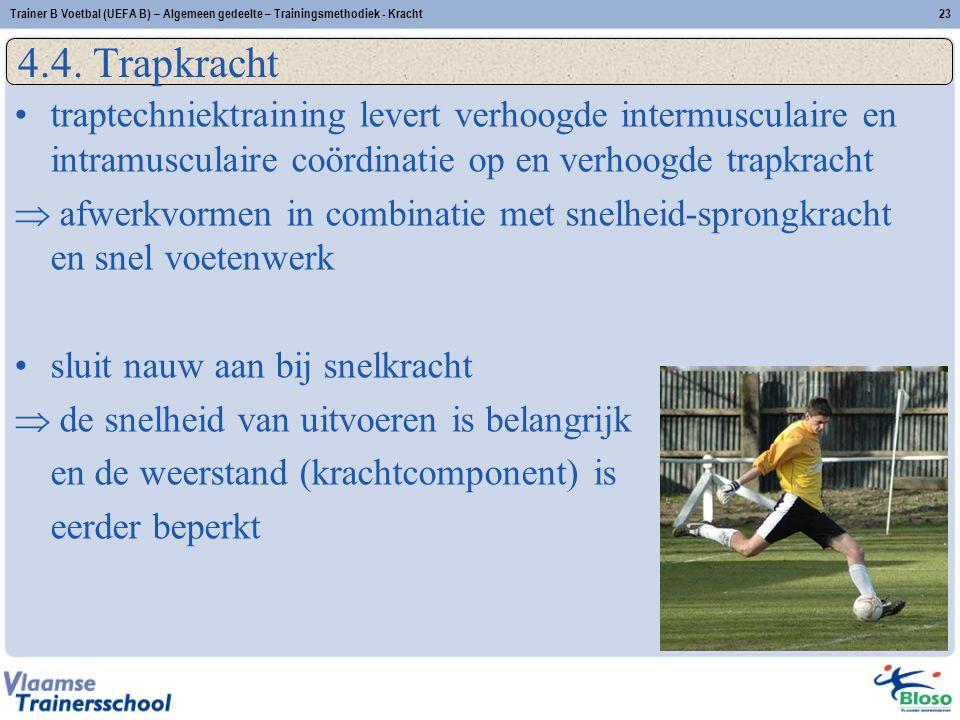 Trainer B Voetbal (UEFA B) – Algemeen gedeelte – Trainingsmethodiek - Kracht