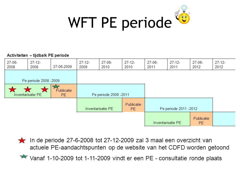 WFT PE periode Activiteiten – tijdbalk PE periode. 27-06-2008. 27-12-2008. 27-06-2009. 27-12-2009.