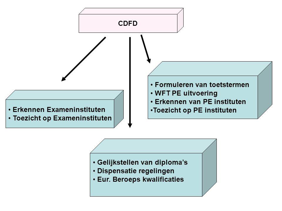 CDFD Formuleren van toetstermen. WFT PE uitvoering. Erkennen van PE instituten. Toezicht op PE instituten.