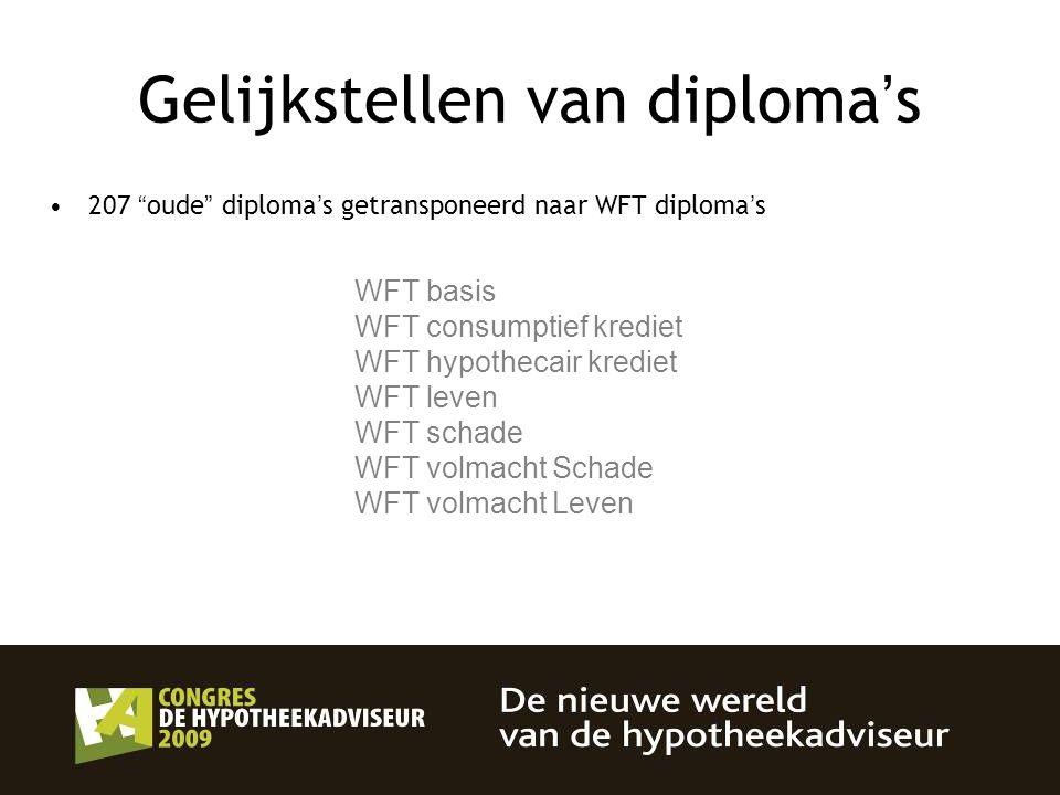 Gelijkstellen van diploma's