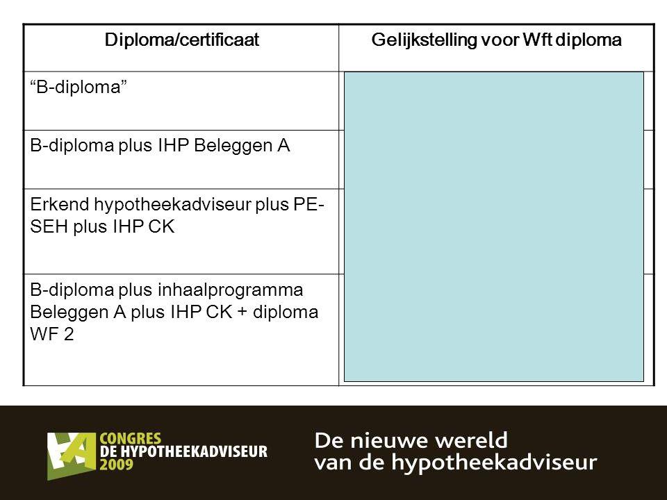 Gelijkstelling voor Wft diploma