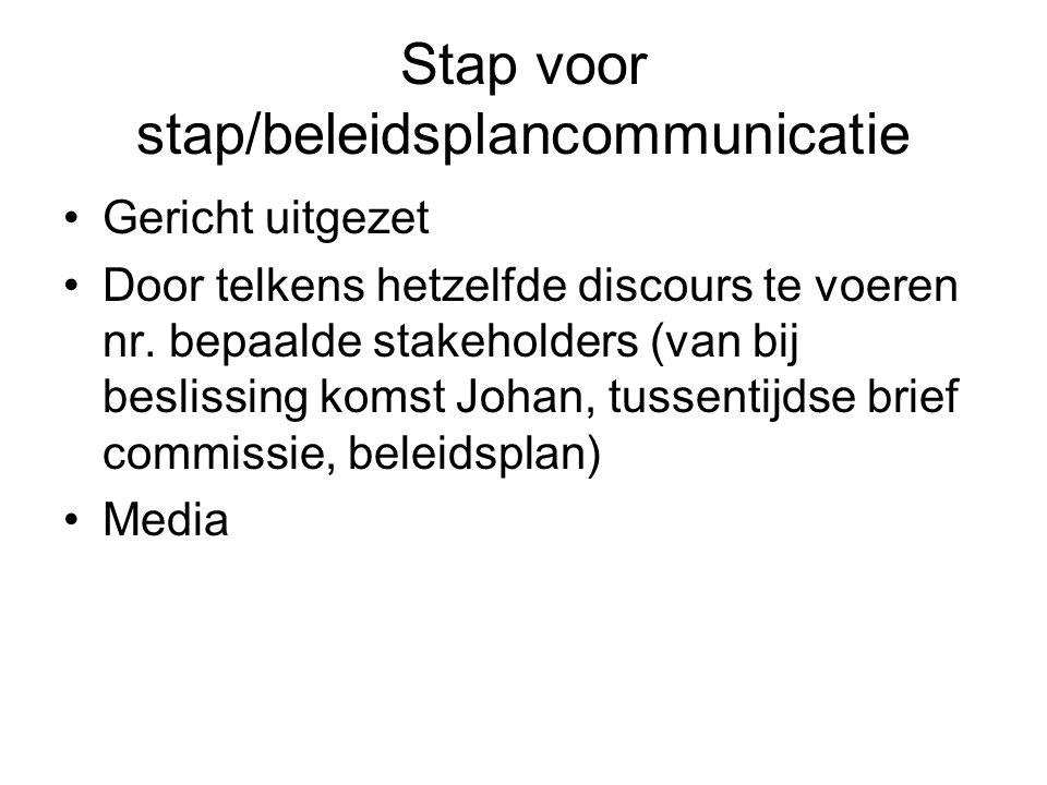 Stap voor stap/beleidsplancommunicatie