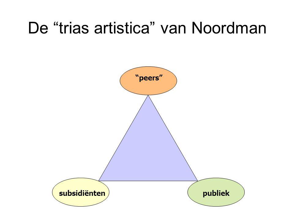 De trias artistica van Noordman