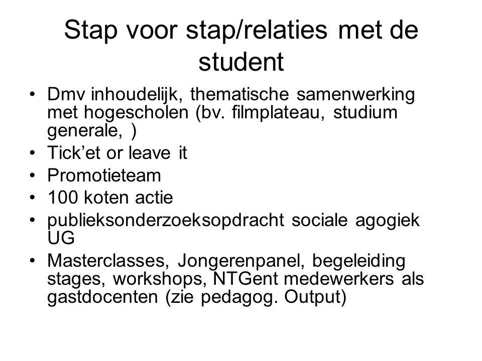 Stap voor stap/relaties met de student