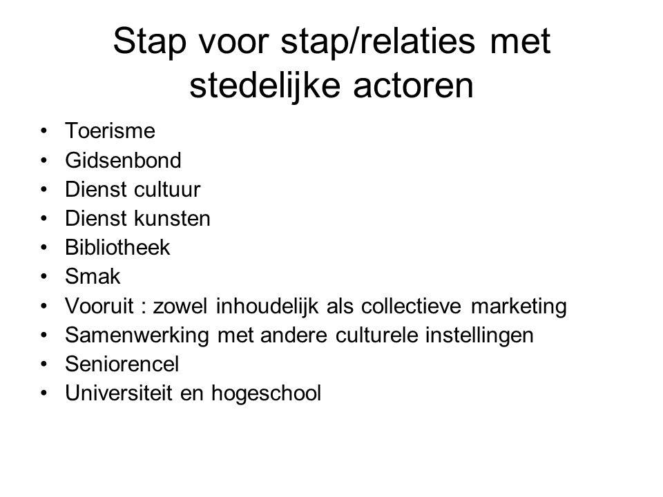 Stap voor stap/relaties met stedelijke actoren
