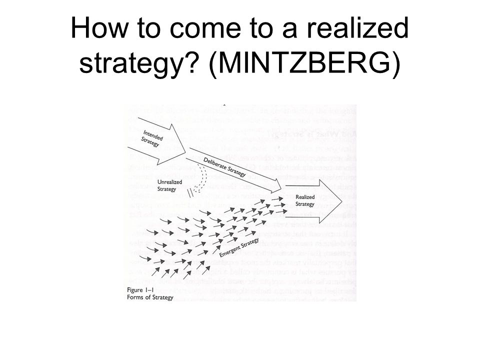 How to come to a realized strategy (MINTZBERG)