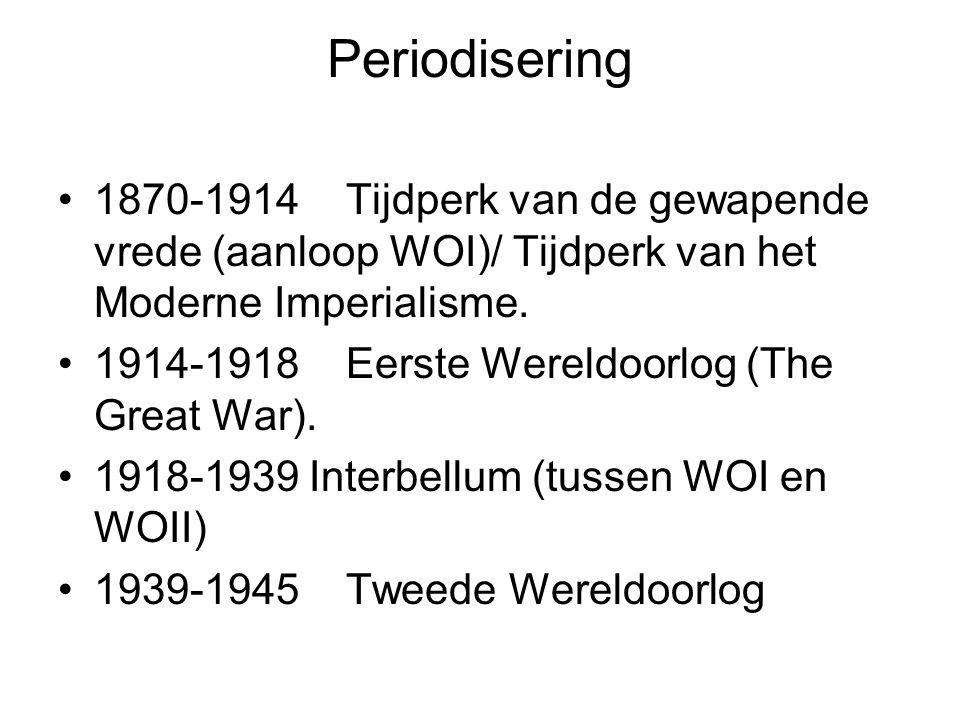 Periodisering 1870-1914 Tijdperk van de gewapende vrede (aanloop WOI)/ Tijdperk van het Moderne Imperialisme.