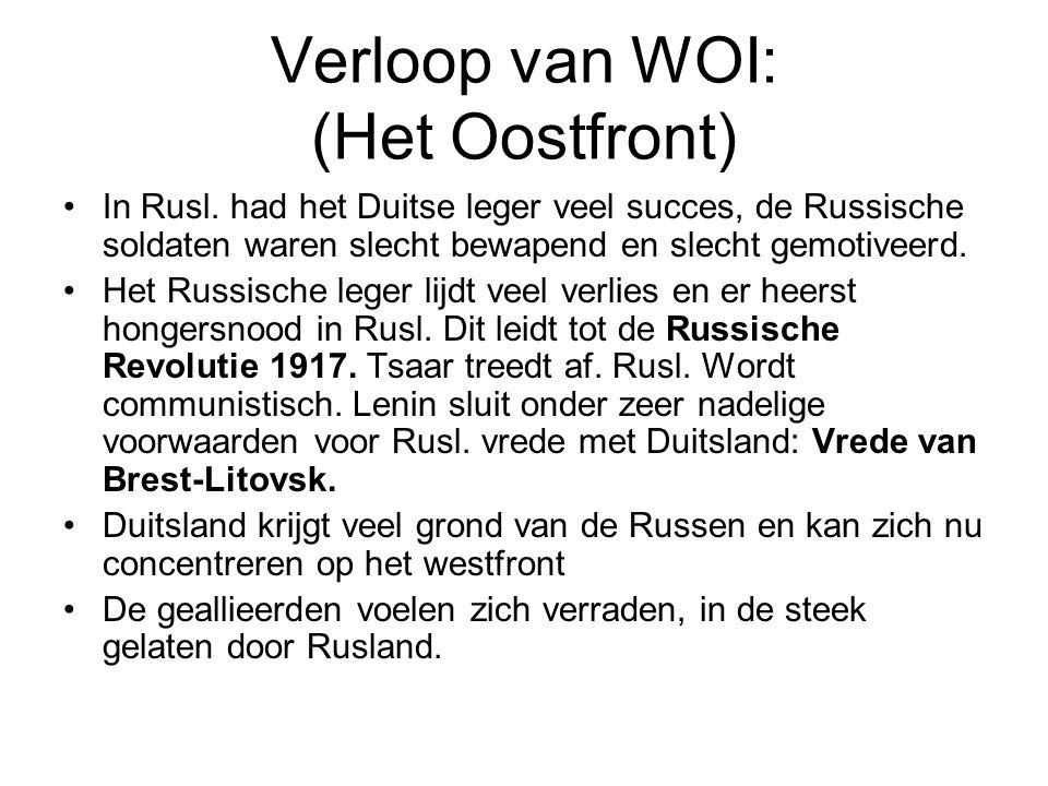 Verloop van WOI: (Het Oostfront)