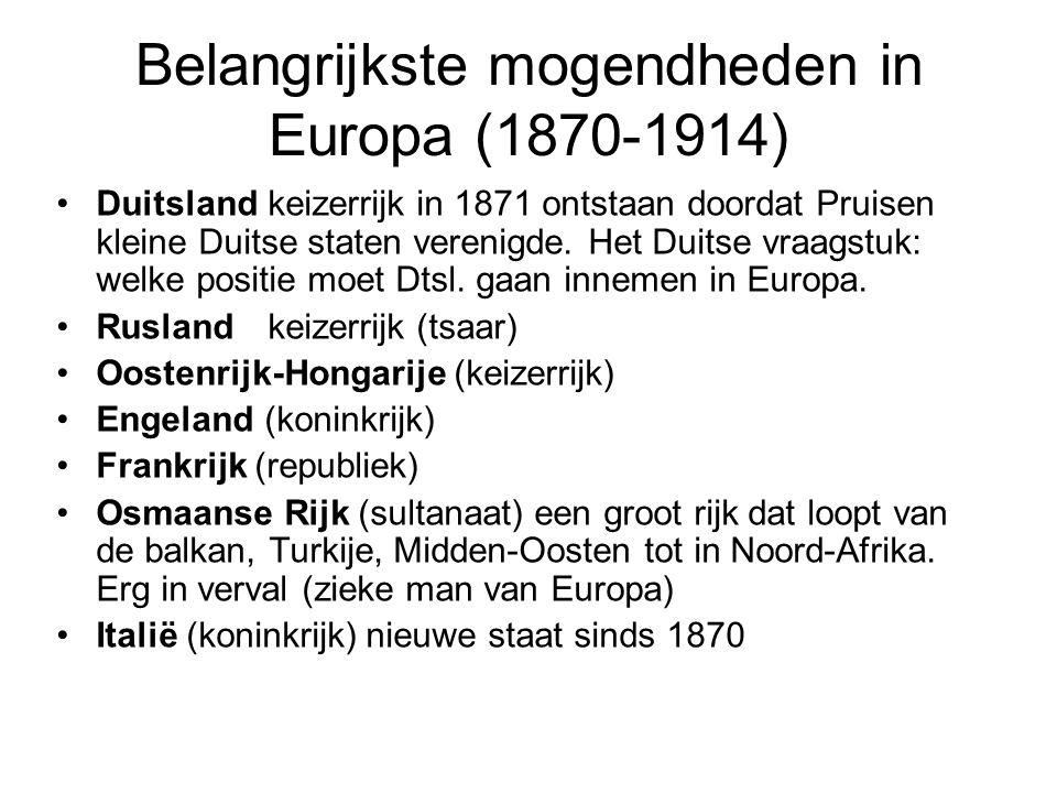 Belangrijkste mogendheden in Europa (1870-1914)