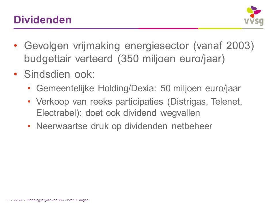 Dividenden Gevolgen vrijmaking energiesector (vanaf 2003) budgettair verteerd (350 miljoen euro/jaar)