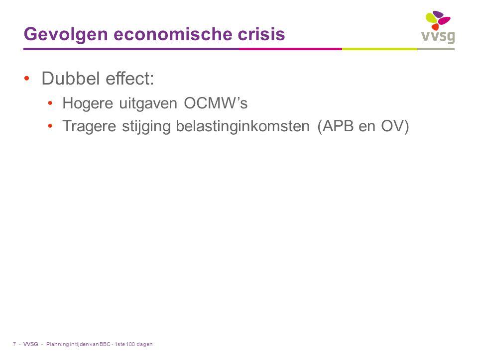 Gevolgen economische crisis