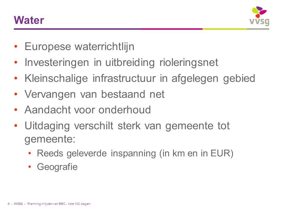 Europese waterrichtlijn Investeringen in uitbreiding rioleringsnet