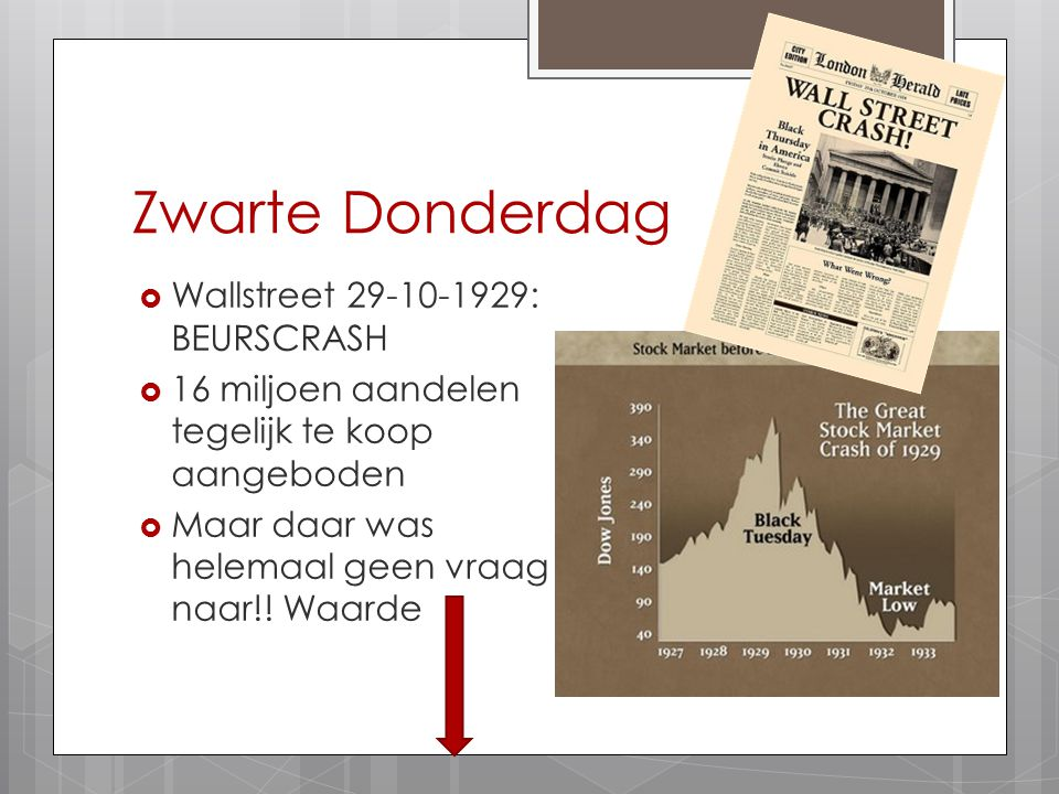 Zwarte Donderdag Wallstreet 29-10-1929: BEURSCRASH