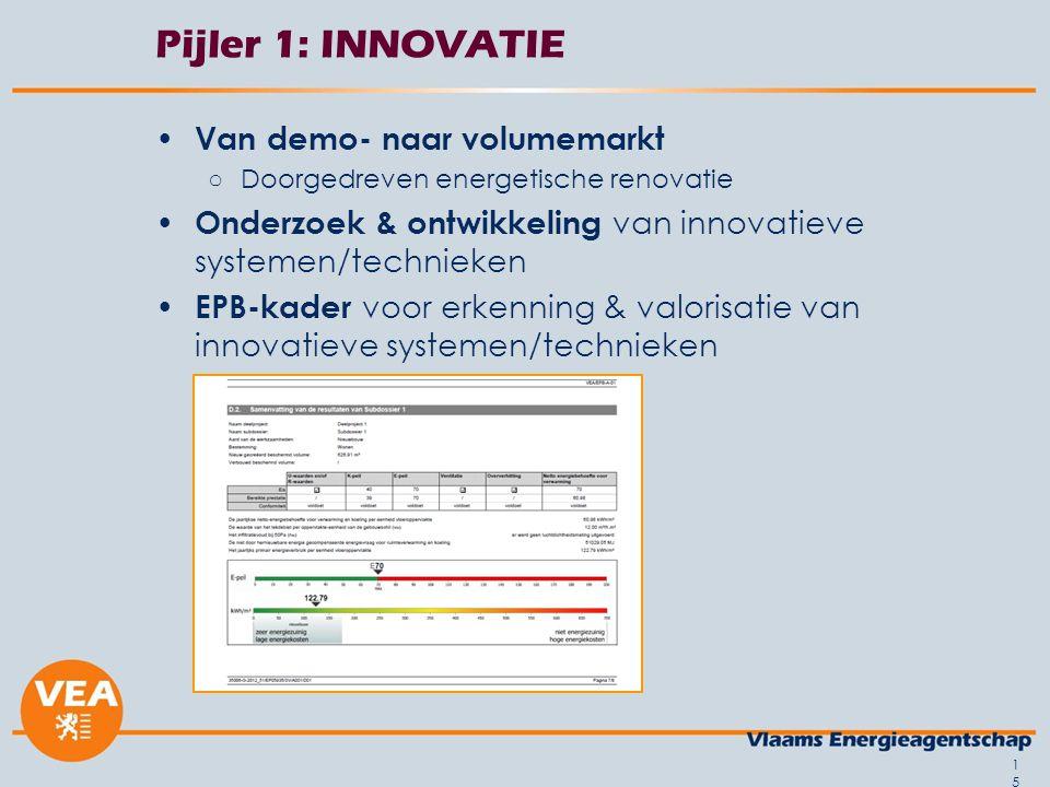 Pijler 1: INNOVATIE Van demo- naar volumemarkt