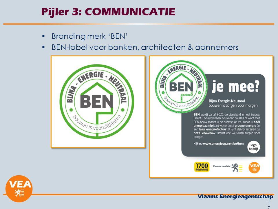 Pijler 3: COMMUNICATIE Branding merk 'BEN'