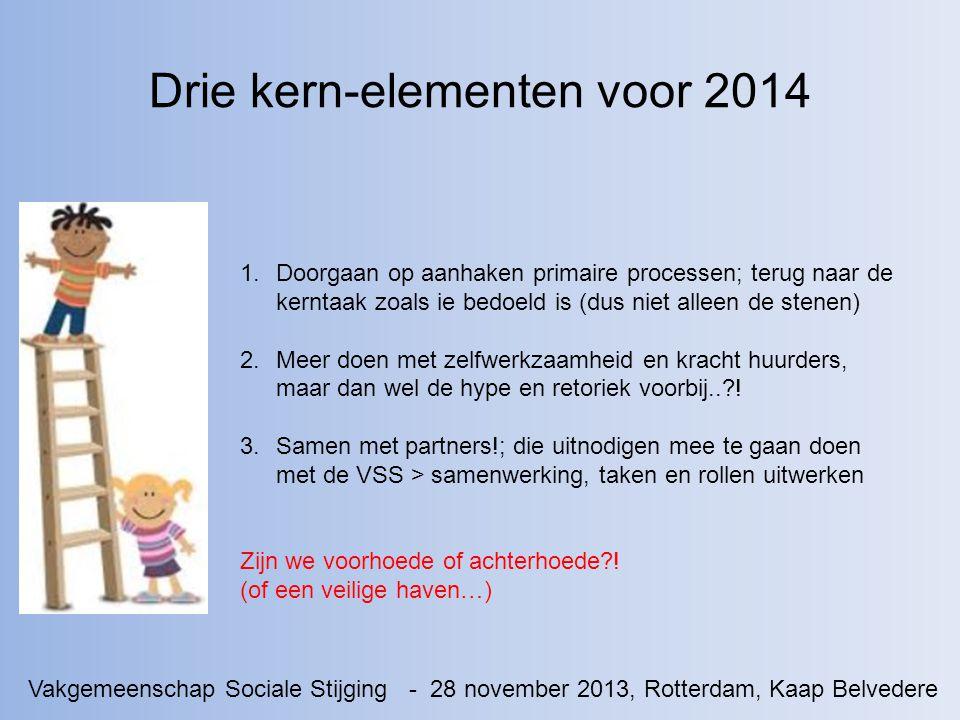 Drie kern-elementen voor 2014
