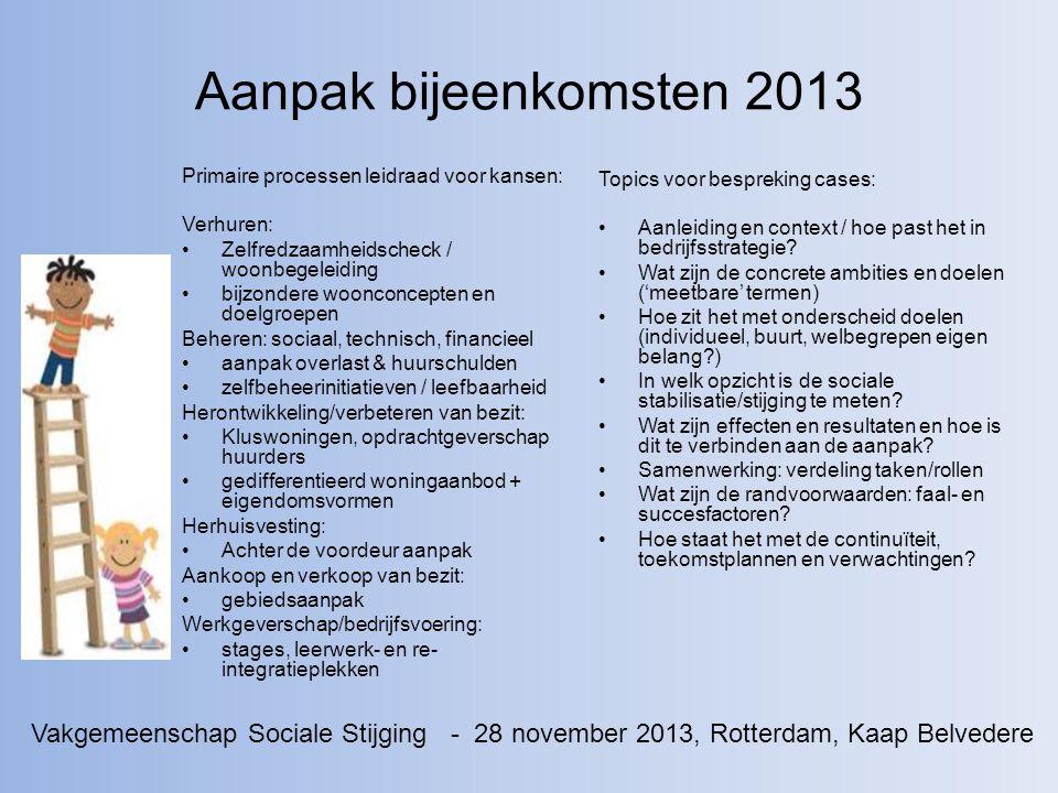 Aanpak bijeenkomsten 2013 Primaire processen leidraad voor kansen: Verhuren: Zelfredzaamheidscheck / woonbegeleiding.