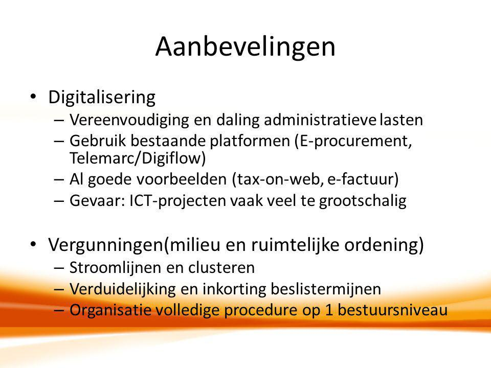Aanbevelingen Digitalisering