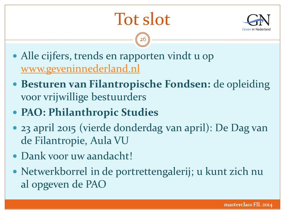 Tot slot Alle cijfers, trends en rapporten vindt u op www.geveninnederland.nl.