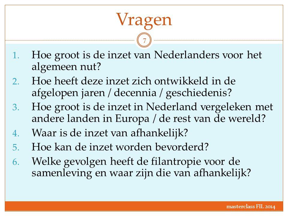 Vragen Hoe groot is de inzet van Nederlanders voor het algemeen nut