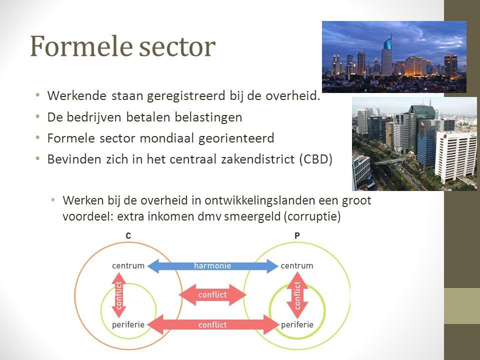 Formele sector Werkende staan geregistreerd bij de overheid.
