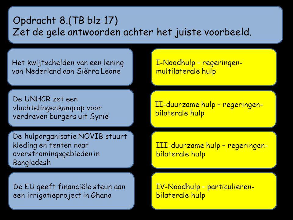 Zet de gele antwoorden achter het juiste voorbeeld.