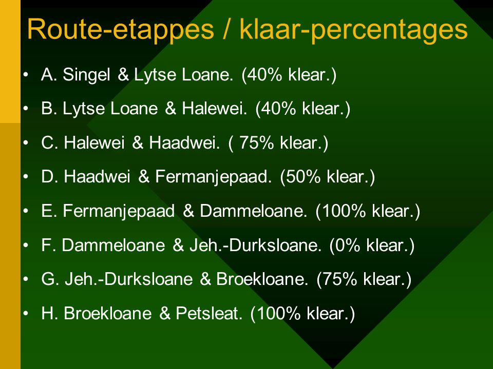 Route-etappes / klaar-percentages