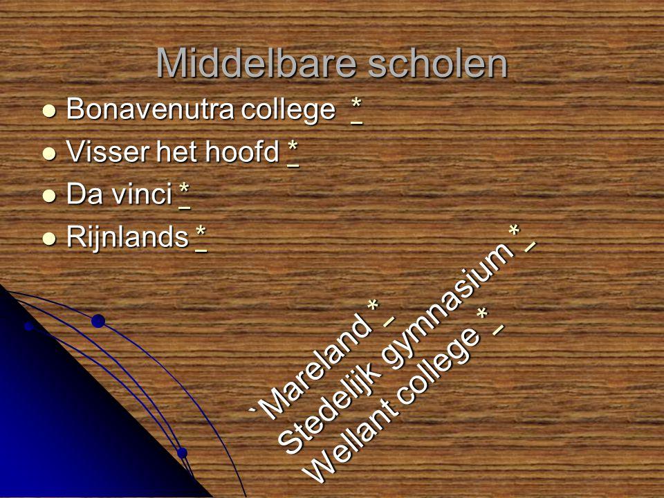 Middelbare scholen Stedelijk gymnasium * `Mareland * Wellant college *