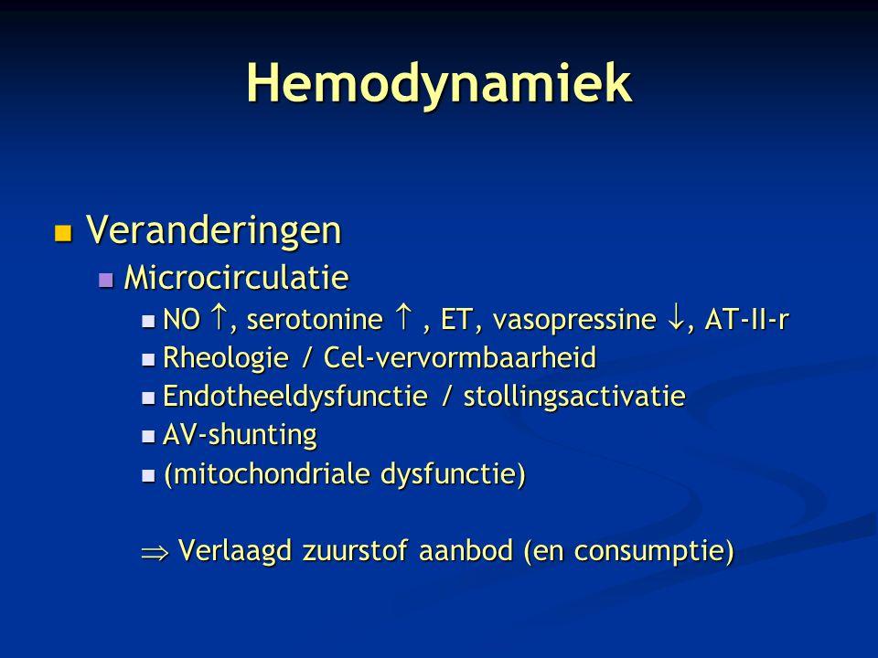 Hemodynamiek Veranderingen Microcirculatie
