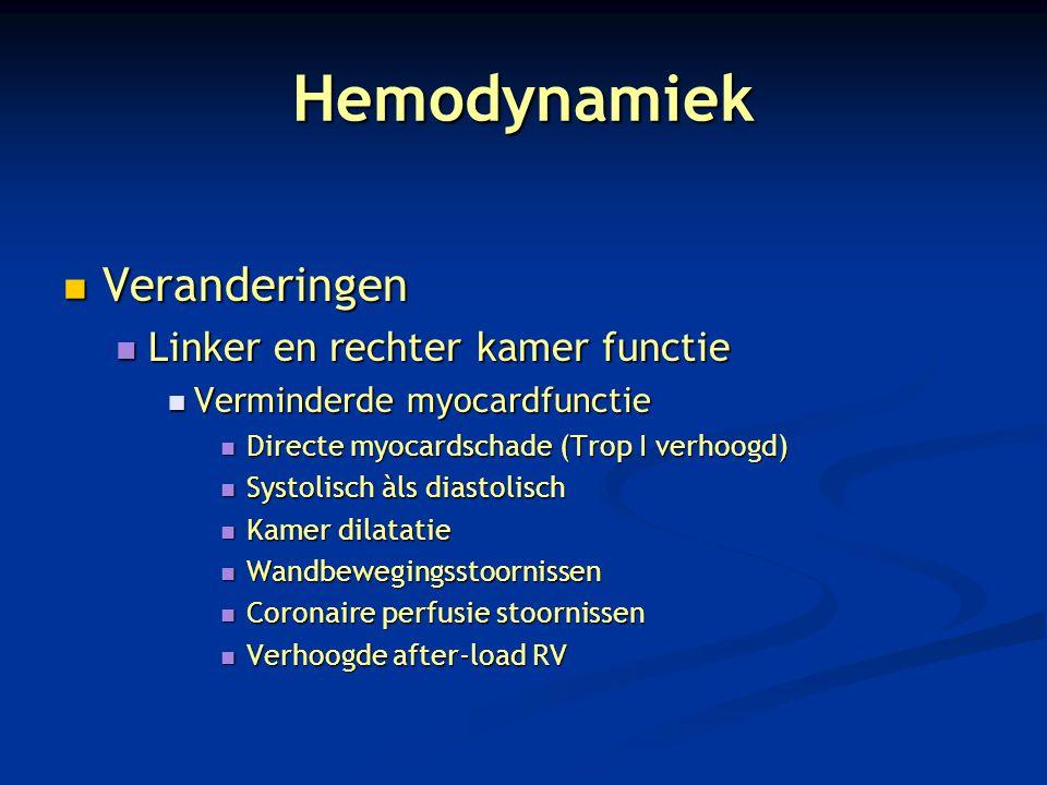 Hemodynamiek Veranderingen Linker en rechter kamer functie