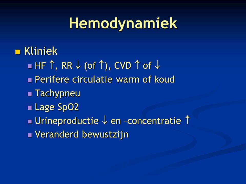 Hemodynamiek Kliniek HF , RR  (of ), CVD  of 