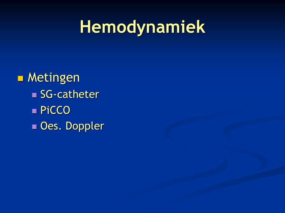 Hemodynamiek Metingen SG-catheter PiCCO Oes. Doppler