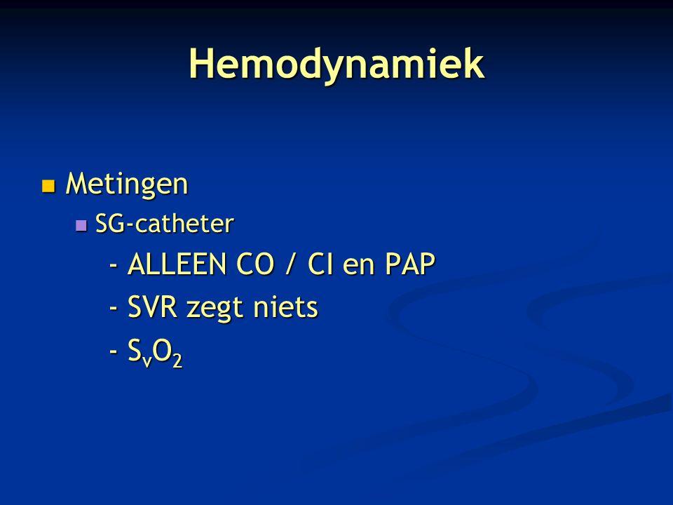 Hemodynamiek Metingen - ALLEEN CO / CI en PAP - SVR zegt niets - SvO2