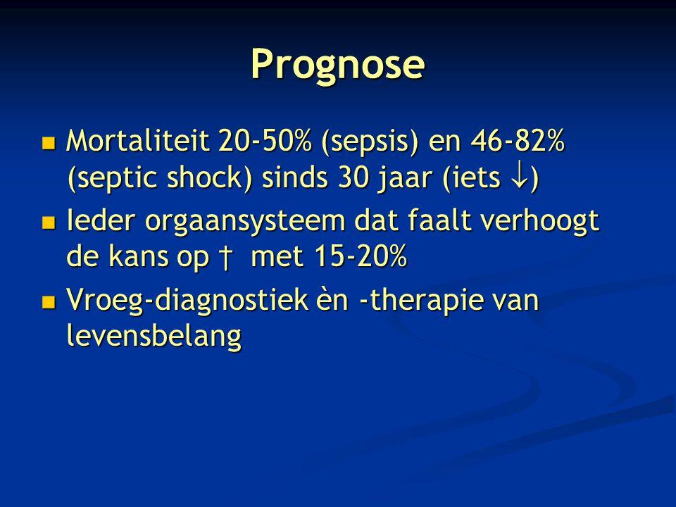 Prognose Mortaliteit 20-50% (sepsis) en 46-82% (septic shock) sinds 30 jaar (iets ) Ieder orgaansysteem dat faalt verhoogt de kans op † met 15-20%