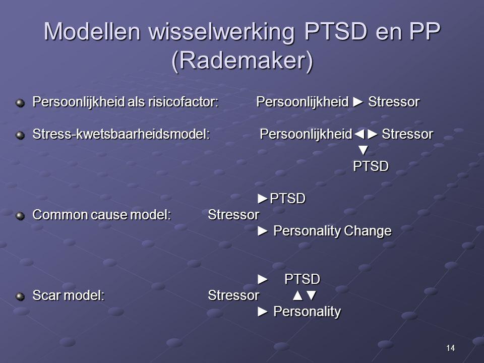 Modellen wisselwerking PTSD en PP (Rademaker)