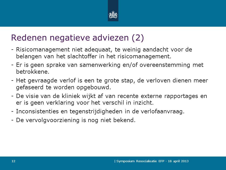 Redenen negatieve adviezen (2)