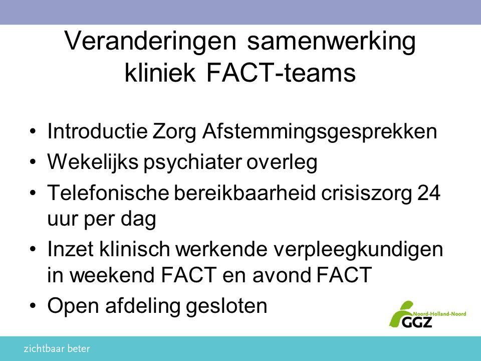 Veranderingen samenwerking kliniek FACT-teams