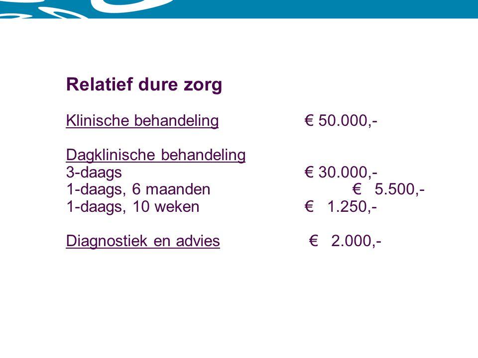 Relatief dure zorg Klinische behandeling € 50.000,-