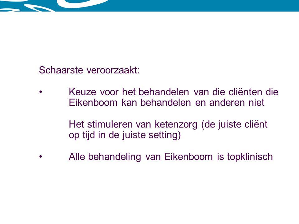 Schaarste veroorzaakt: