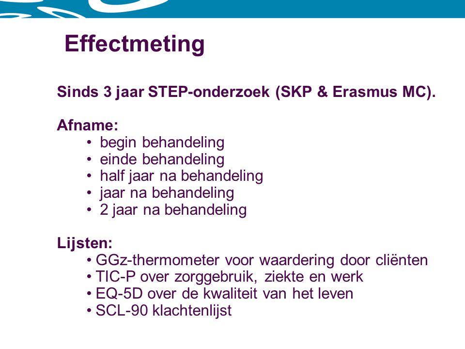 Effectmeting Sinds 3 jaar STEP-onderzoek (SKP & Erasmus MC). Afname: