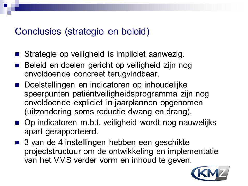 Conclusies (strategie en beleid)