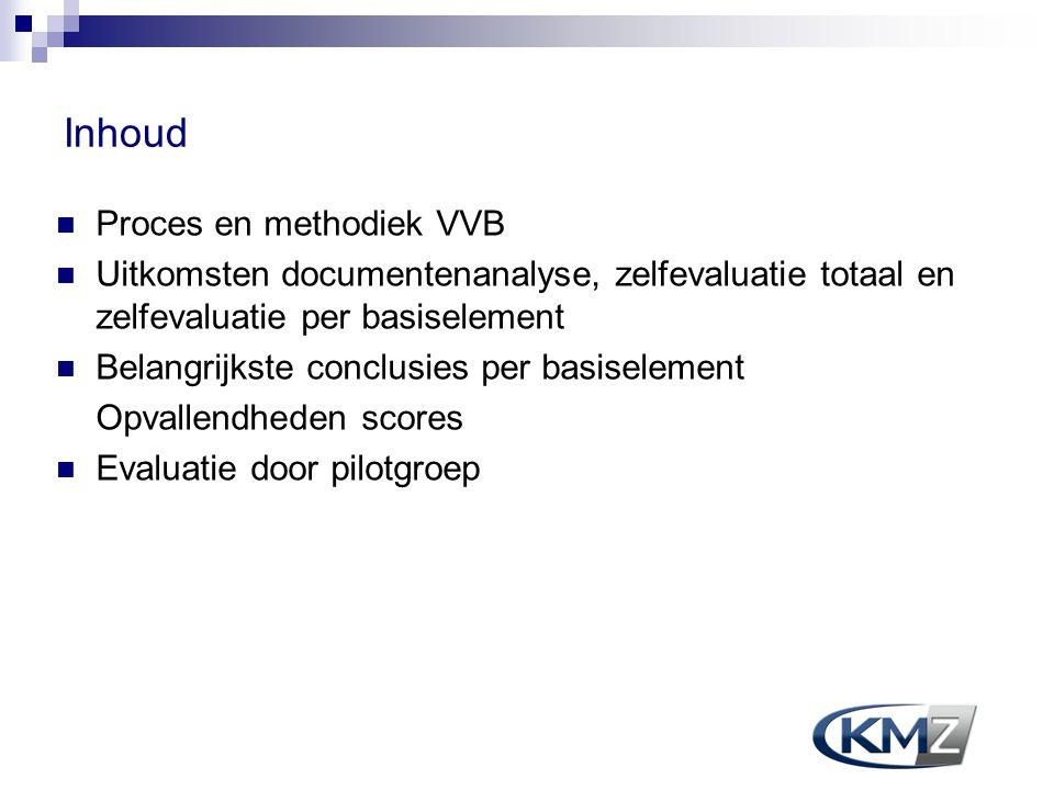 Inhoud Proces en methodiek VVB
